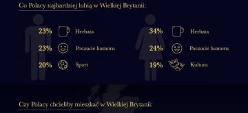 infografika_co_myslimy_o_wielkiej_brytanii
